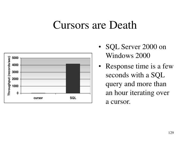 SQL Server 2000 on Windows 2000