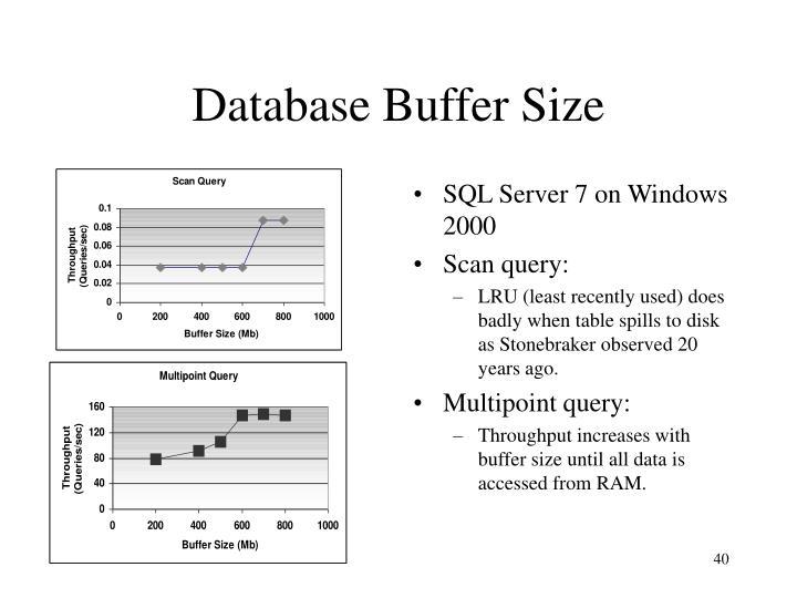 SQL Server 7 on Windows 2000