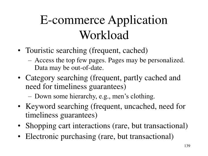 E-commerce Application Workload