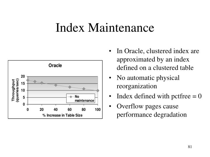In Oracle, clustered index are approximated by an index defined on a clustered table