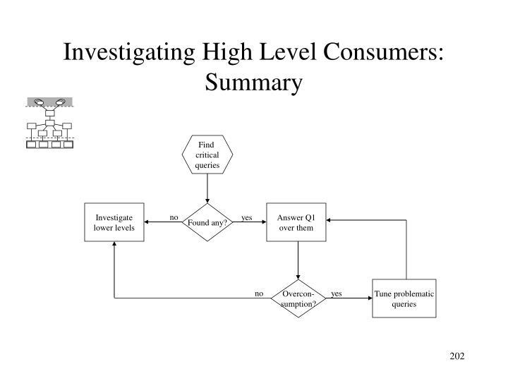 Investigating High Level Consumers: Summary