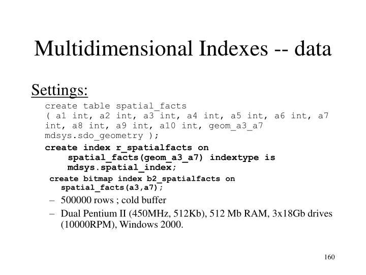 Multidimensional Indexes -- data