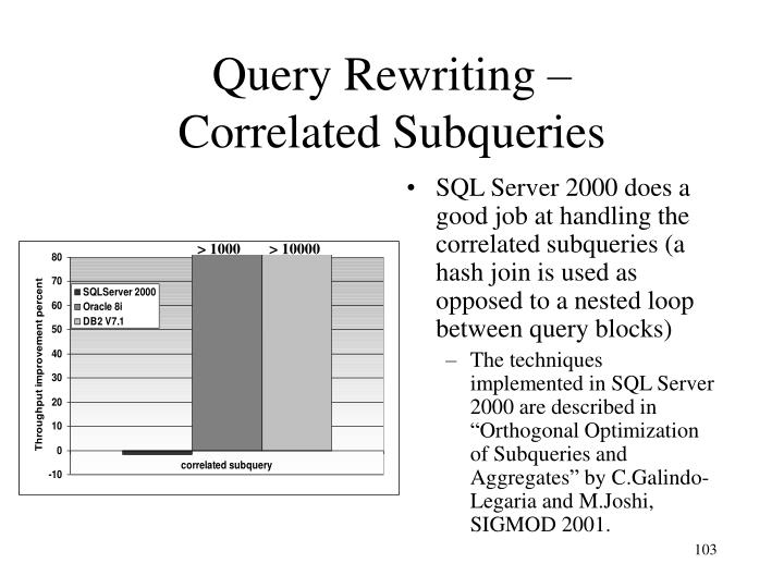 SQL Server 2000 does a good job at handling the correlated subqueries (a hash join is used as opposed to a nested loop between query blocks)