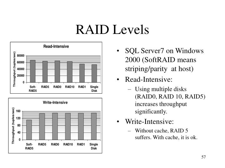 SQL Server7 on Windows 2000 (SoftRAID means striping/parity  at host)