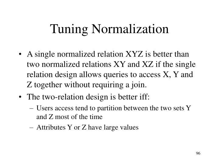 Tuning Normalization