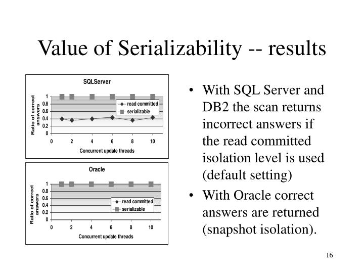 With SQL Server and DB2 the scan returns incorrect answers if the read committed isolation level is used (default setting)