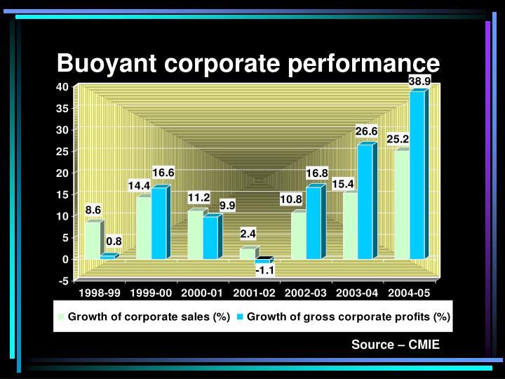 Buoyant corporate performance