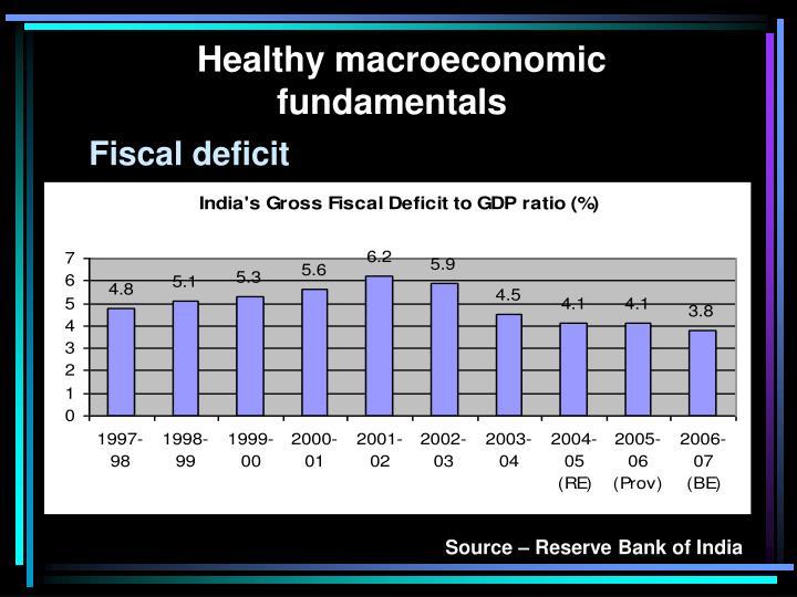 Healthy macroeconomic fundamentals1