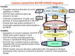 lessons learned from sa pop race integration
