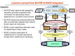 lessons learned from sa pop race integration1