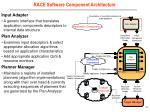 race software component architecture