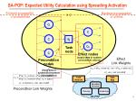 sa pop expected utility calculation using spreading activation