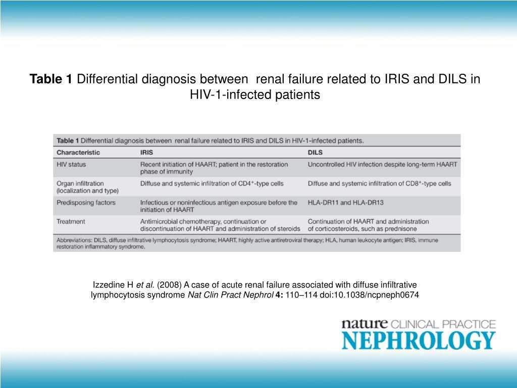 Table H Et H ppt - izzedine h et al . (2008) a case of acute renal