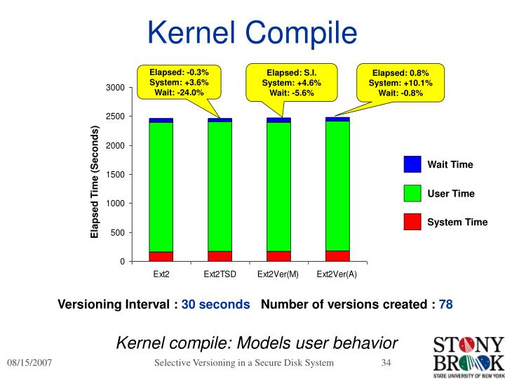 Kernel Compile