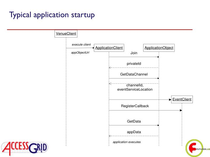 Typical application startup