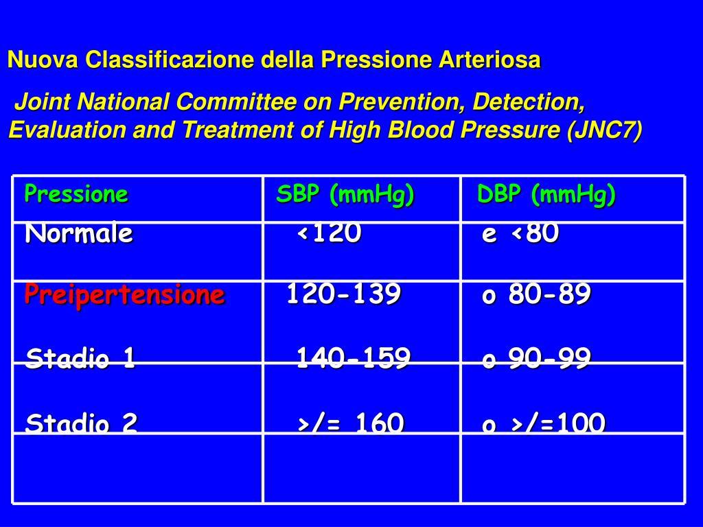 PPT - IPERTENSIONE ARTERIOSA PowerPoint Presentation, free..