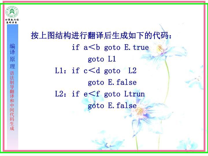 按上图结构进行翻译后生成如下的代码: