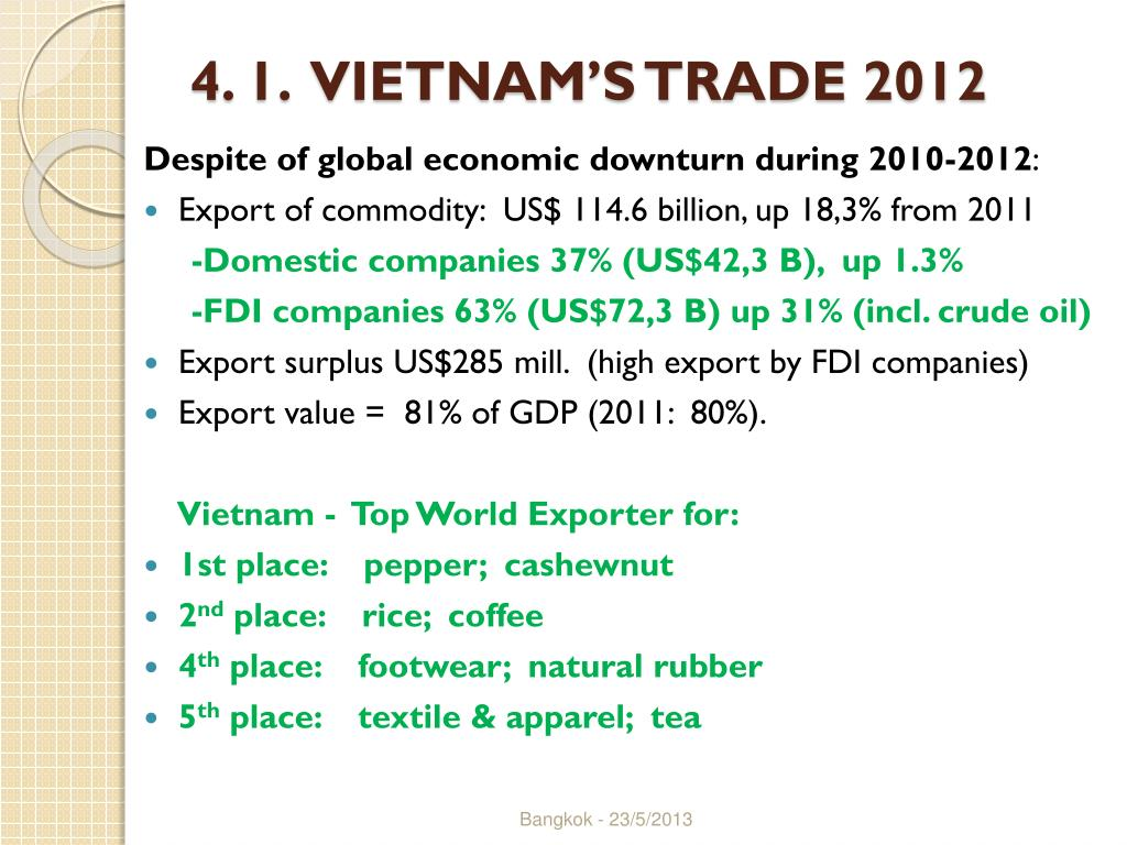 PPT - VIETNAM AS A TRADE AND INVESTMENT PARTNER PowerPoint