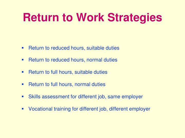 Return to Work Strategies