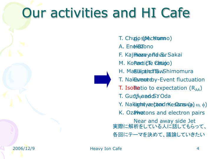 Our activities and HI Cafe