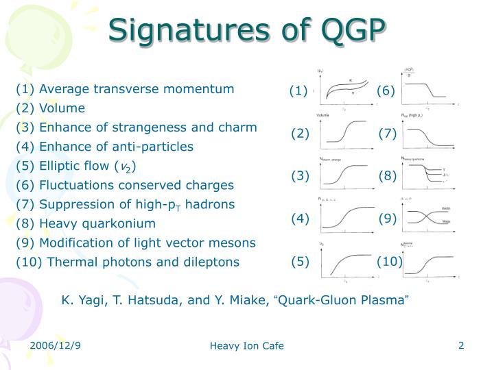 Signatures of qgp