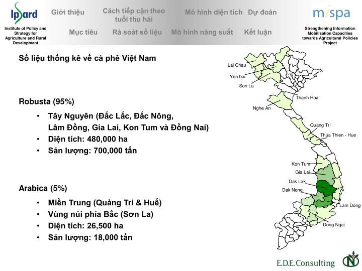 Số liệu thống kê về cà phê Việt Nam