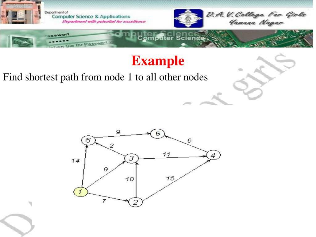 PPT - Shortest Path Problem (Dijkstra's Algorithm) PowerPoint