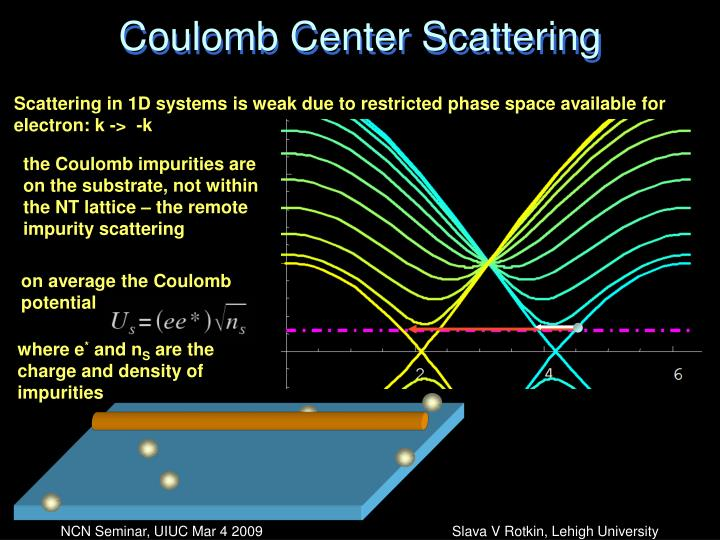 Coulomb Center Scattering