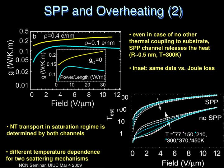 SPP and Overheating (2)