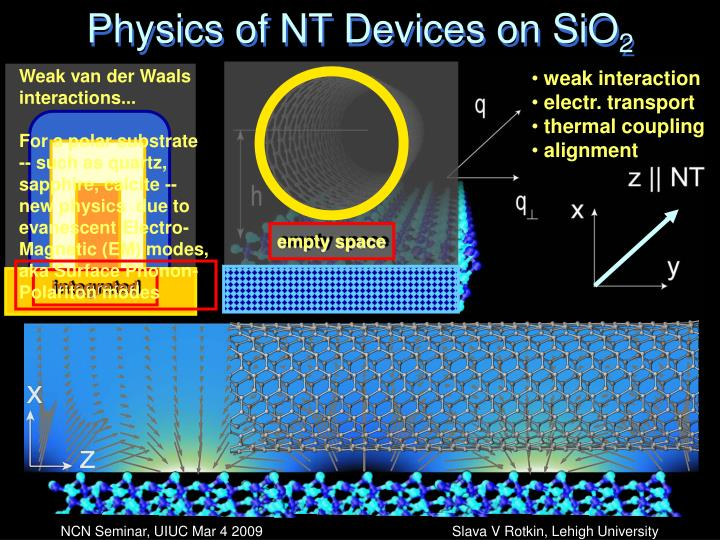 Physics of NT Devices on SiO