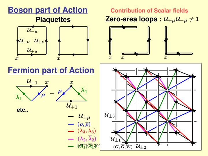 Boson part of Action