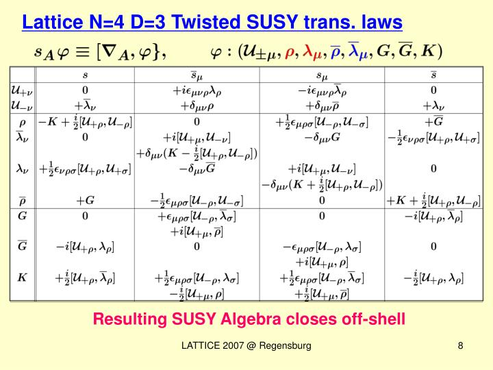 Lattice N=4 D=3 Twisted SUSY trans. laws