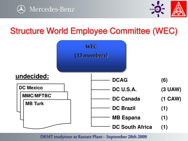 international case the restructuring of daimler benz As part of the daimler ag company, the mercedes-benz cars division are all built at the mercedes-benz us international in case of a short-term high.