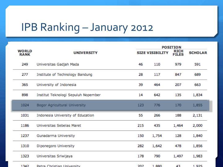 Ipb ranking january 2012