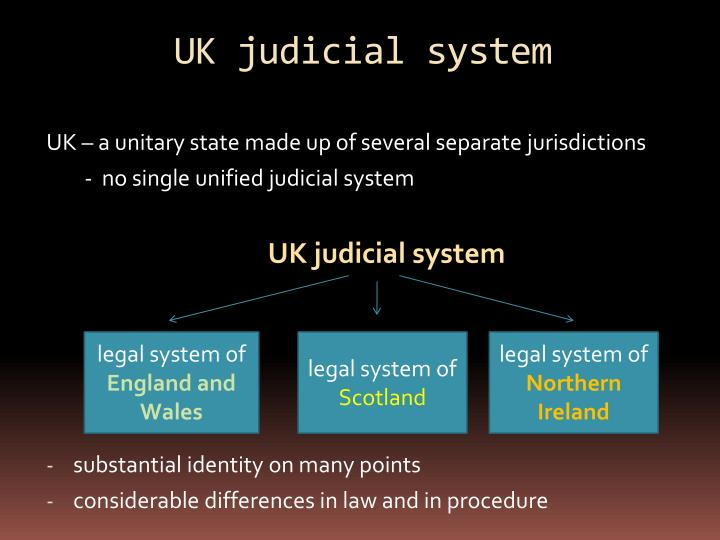 the role of judiciary in the political process essay In a liberal democracy, the judiciary has four main responsibilities, including responding to judgments, resolving disputes, examining legality, and defining the rule of law through the interpretation and application of laws that become athletes in state politics.