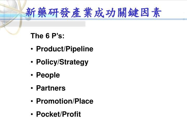 新藥研發產業成功關鍵因素