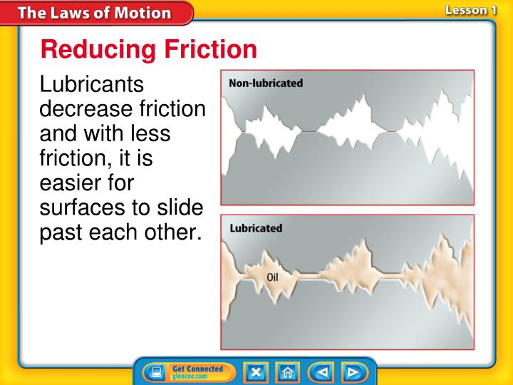 Reducing Friction