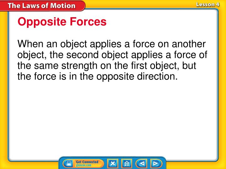 Opposite Forces