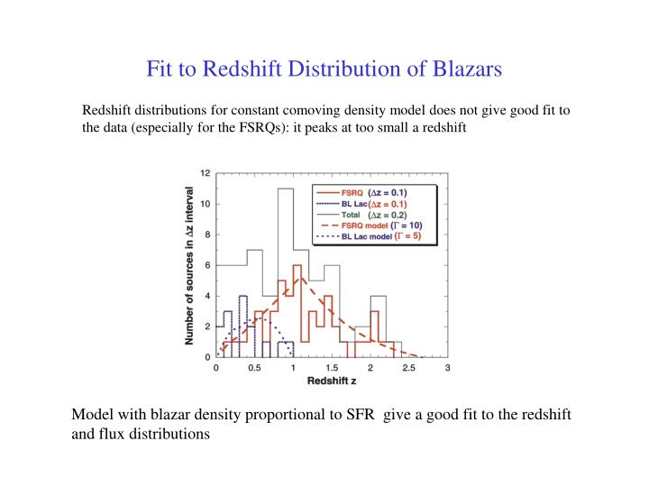 Fit to Redshift Distribution of Blazars