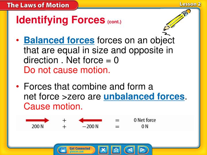 Identifying Forces