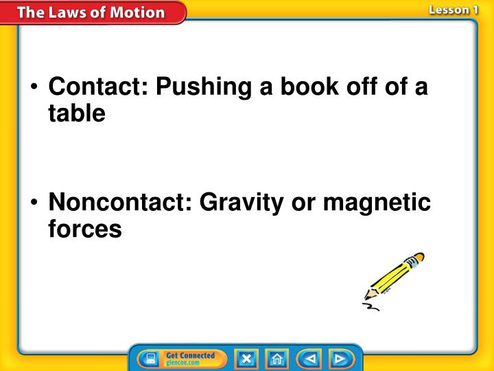 Contact: Pushing a book off of a table