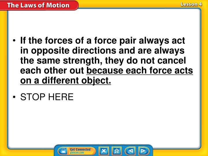 If the forces of a force pair always act in opposite directions and are always the same strength, they do not cancel each other out
