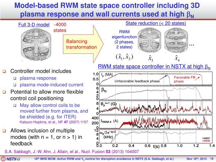 Model-based RWM