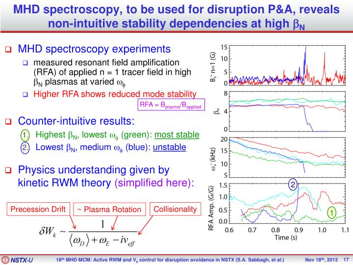 MHD spectroscopy, to be used for disruption P&A, reveals