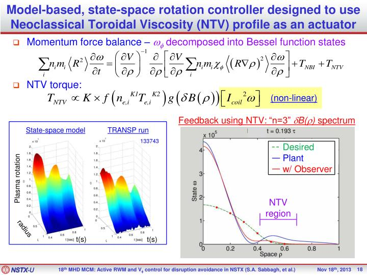 Model-based, state-space rotation controller designed to use Neoclassical Toroidal Viscosity (NTV) profile as an actuator