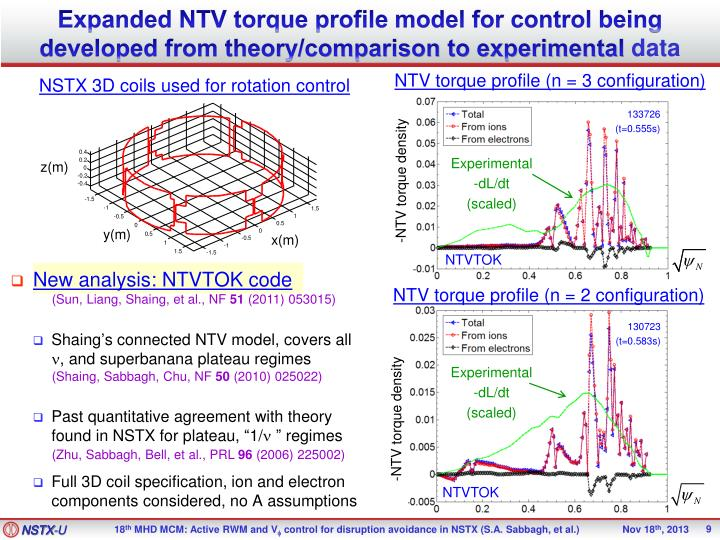 Expanded NTV torque profile model for control being developed from theory/comparison to experimental