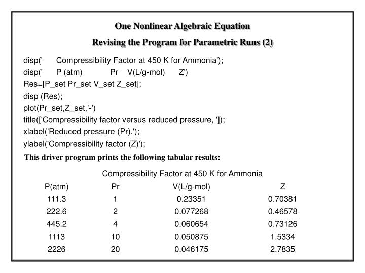 disp('      Compressibility Factor at 450 K for Ammonia');