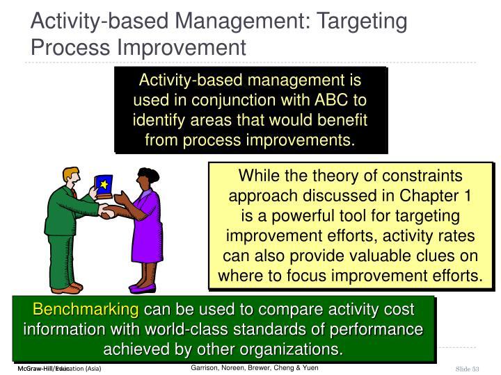 Activity-based Management: Targeting Process Improvement