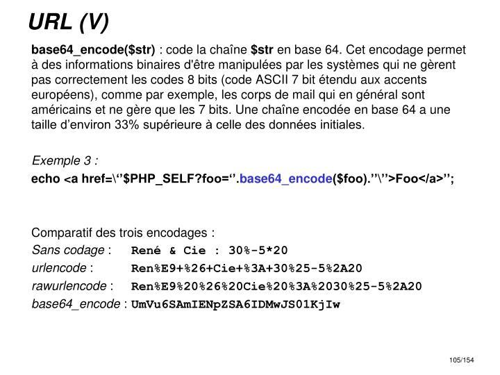 URL (V)
