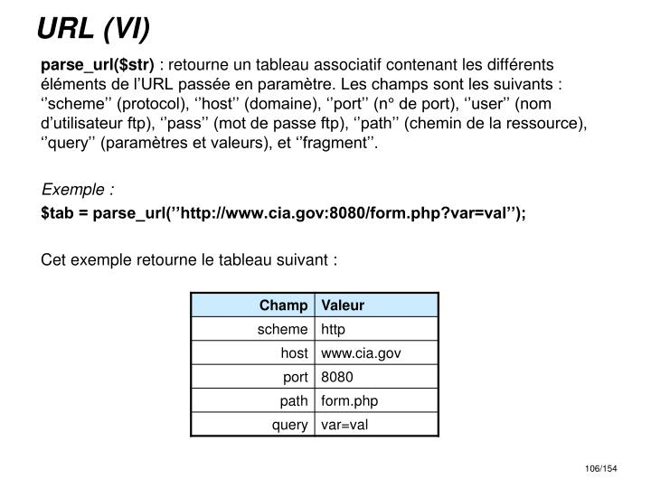 URL (VI)